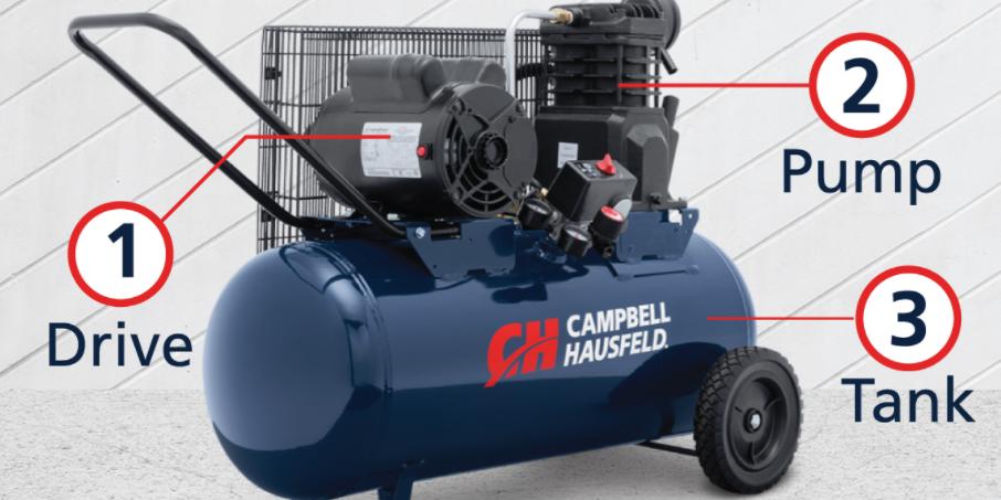 How Air Compressor Works