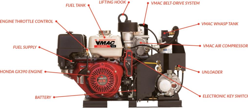 Benefits of Gas Air Compressor